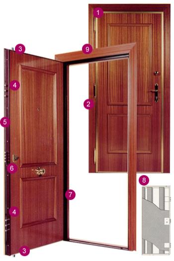 puertas blindadas baratas madrid reparacion de puertas